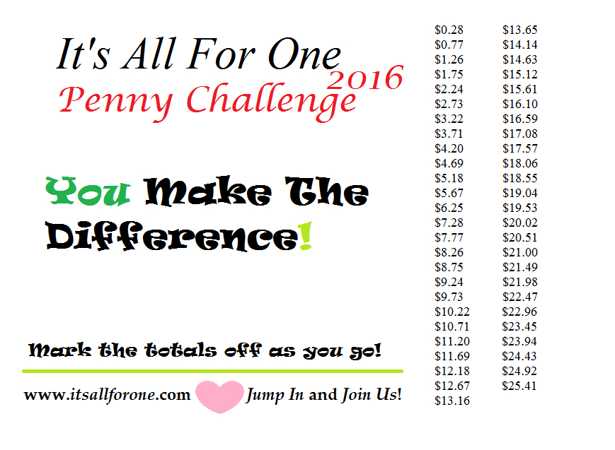 Penny Challenge Totals – One For All, All For One! Penny A Day Savings Calendar
