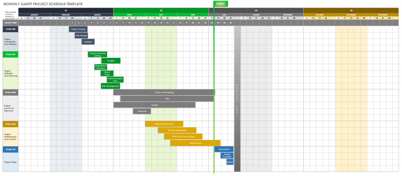 Project Schedule Templates   17+ Free Docs, Xlsx & Pdf Free Monthly Task Calendar Template