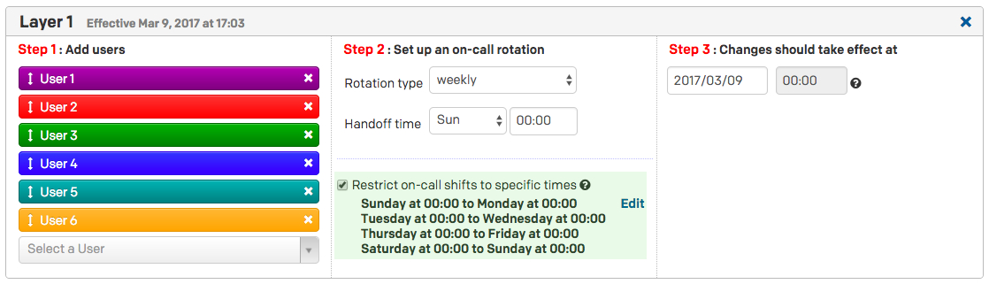 Schedule Examples On Call Rotation Calendar