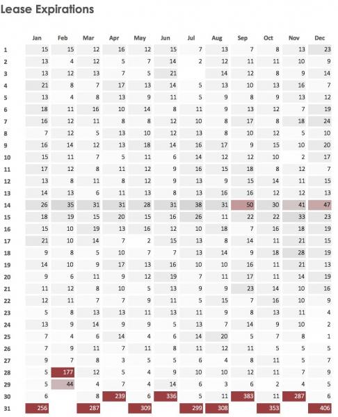 September 28 Day Expiration Chart   Printable Calendar Multi Dose Vial Expiration Chart