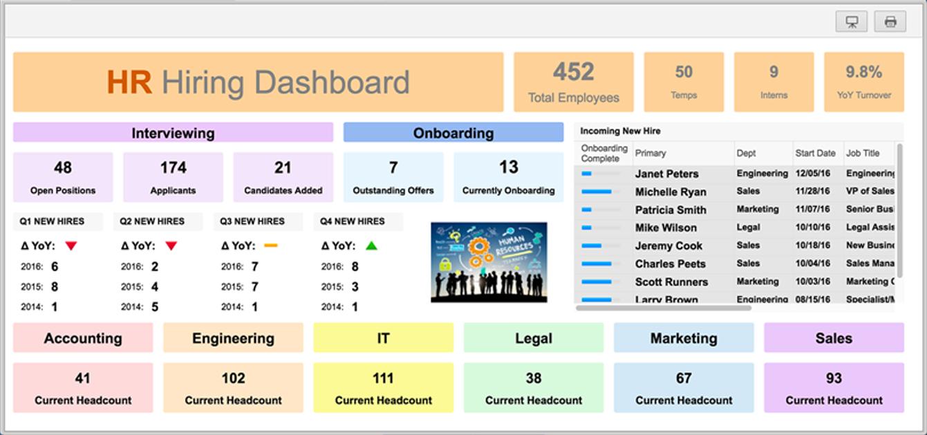 Top 10 Onboarding Roadmap Template – Daily Roabox | Daily Human Resource Calendar Template