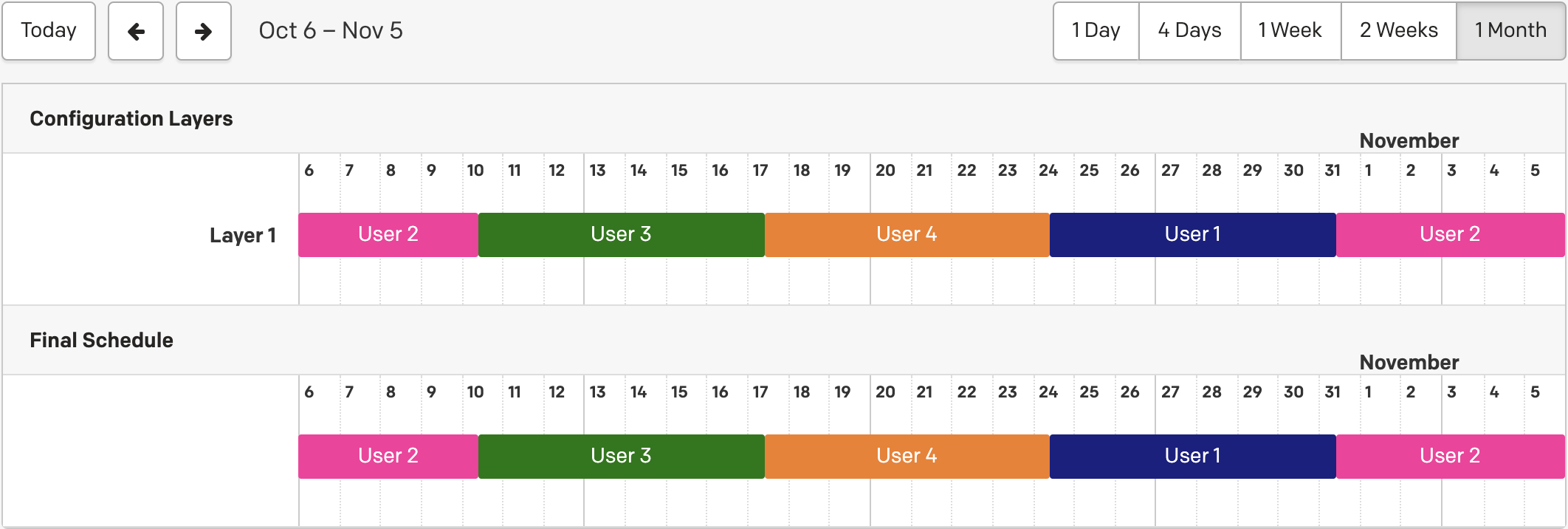 What Is Considered A Monthly On Call Rotation : Free On Call Calendar Template